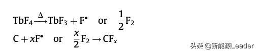 氟化碳是一种怎样的材料?