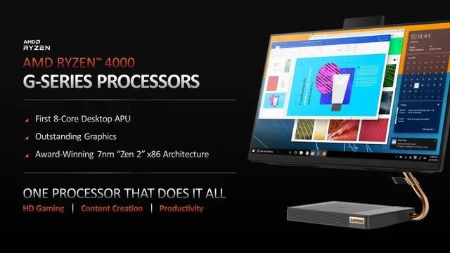 多亏AMD,这些新品很可能是迷你主机标配神 U 了