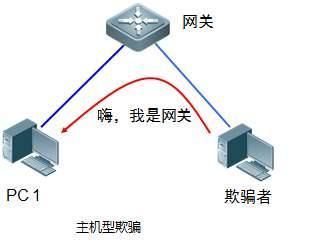 python:用python断你的网,没商量