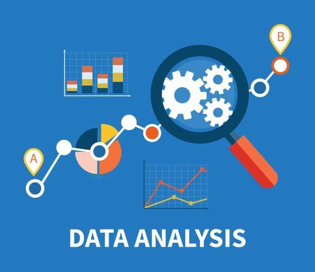 快速提升Python数据分析能力的七个神奇方法