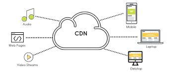 CDN的本质只是加速器?其实它才是互联网的核心精神的集大成者