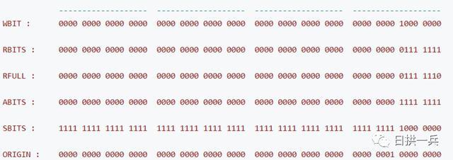 有比 ReadWriteLock更快的锁?