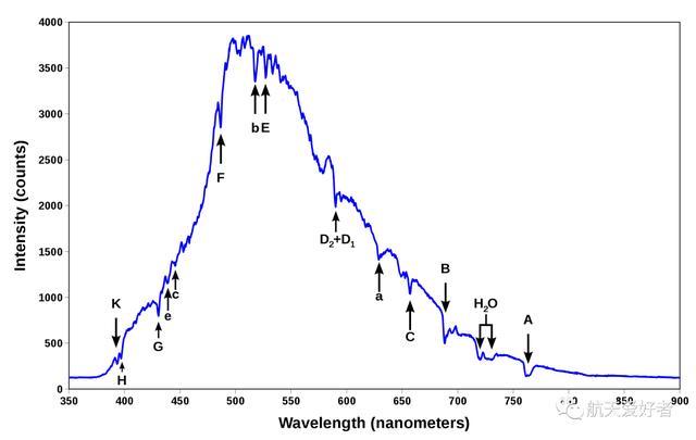 我国火星车上的激光诱导击穿光谱仪究竟是干嘛的?
