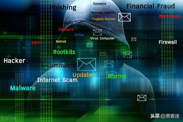 黑客必备神器,包括系统和网络安全、逆向