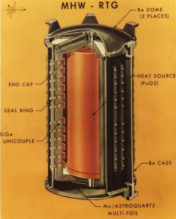 核动力优势明显,天问一号为什么还要使用太阳能?