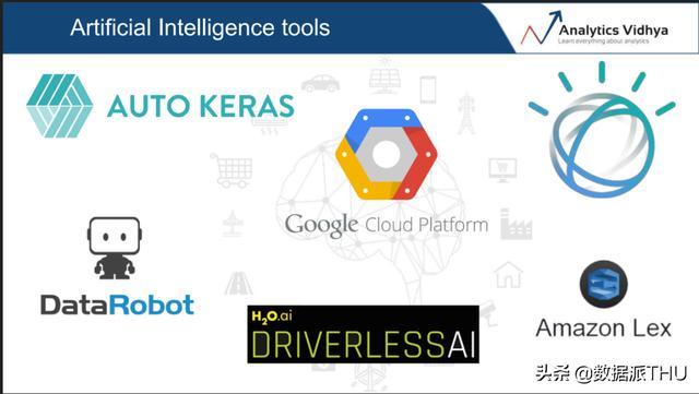 2020年22个广泛使用的数据科学与机器学习工具(附链接)