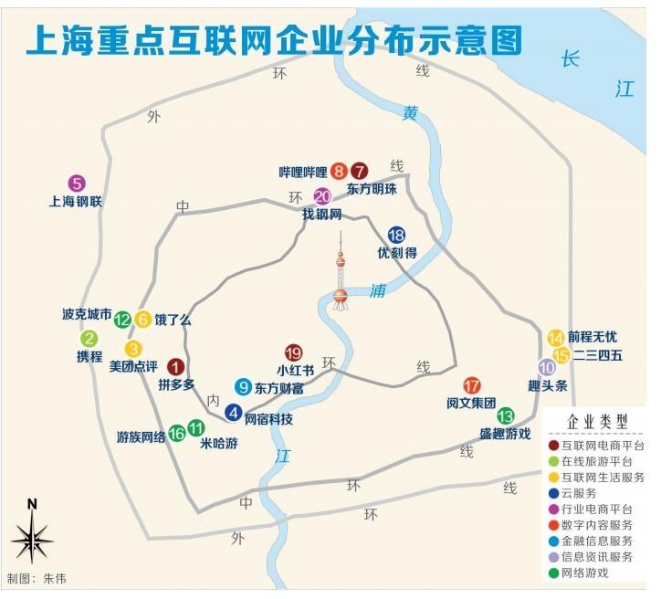 """上海""""互联网产业带""""加速形成 产业增速领先全国"""