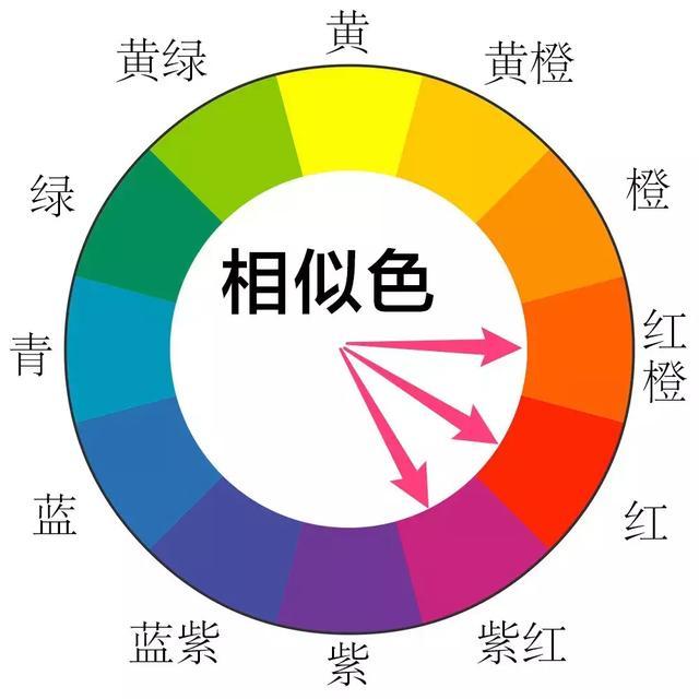 学会常见的配色原理,再也不怕后期调色啦