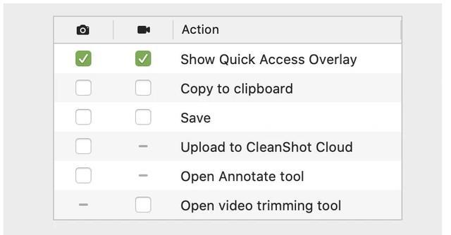 「Cleanshot」多合一Mac截图工具,解决各种屏幕截取和录制问题