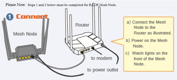 如何建立自己的快速、私有的开源网状网络(mesh)