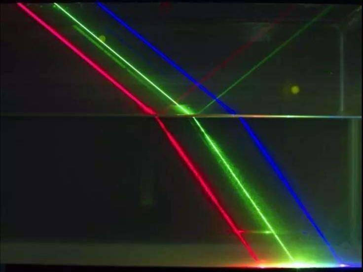 光每秒能跑30万公里,它的动力来自哪儿?