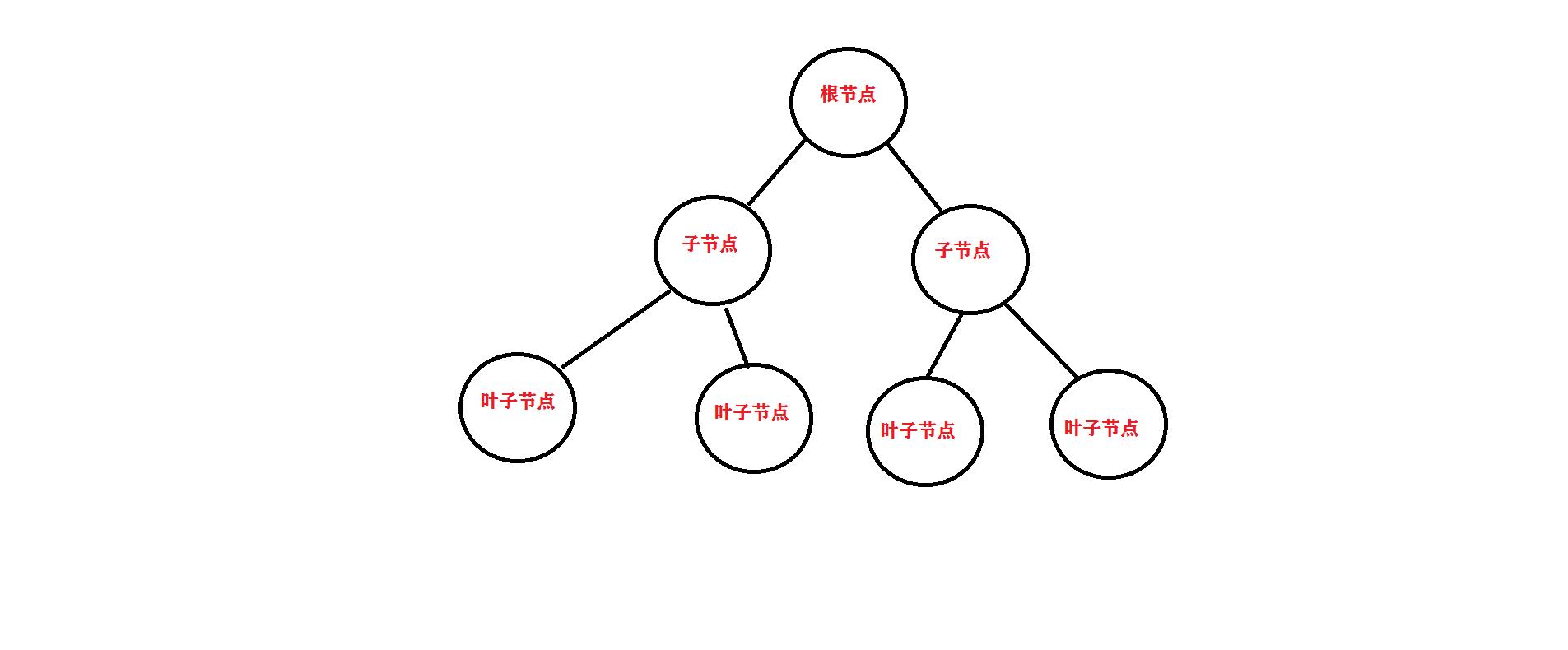程序员必备技能:设计模式之——组合模式