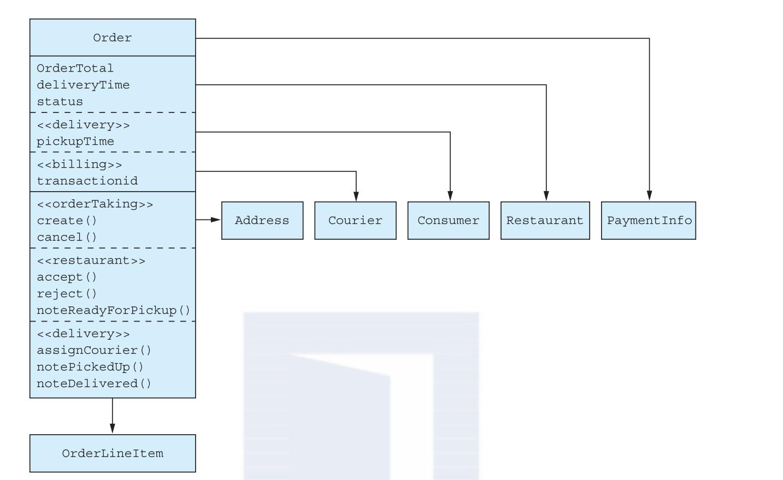 干货速来!透彻剖析微服务架构设计模式,深入开发Java有奇效