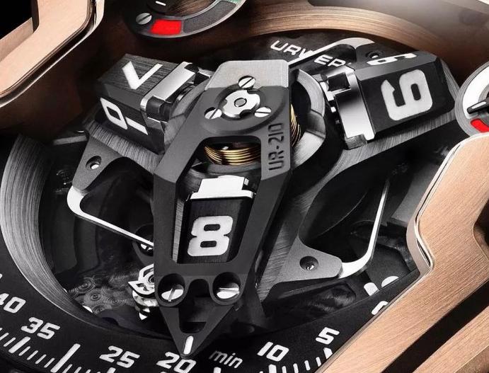一篇文章,教你看懂手表与表盘各项功能!满满的干货