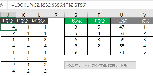 RFM模型升级,使用Excel完成全自动分析