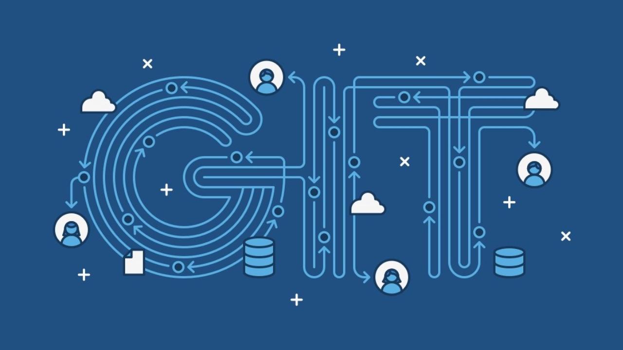 调整你的 Git 配置以适应多个用户 ID 的需要