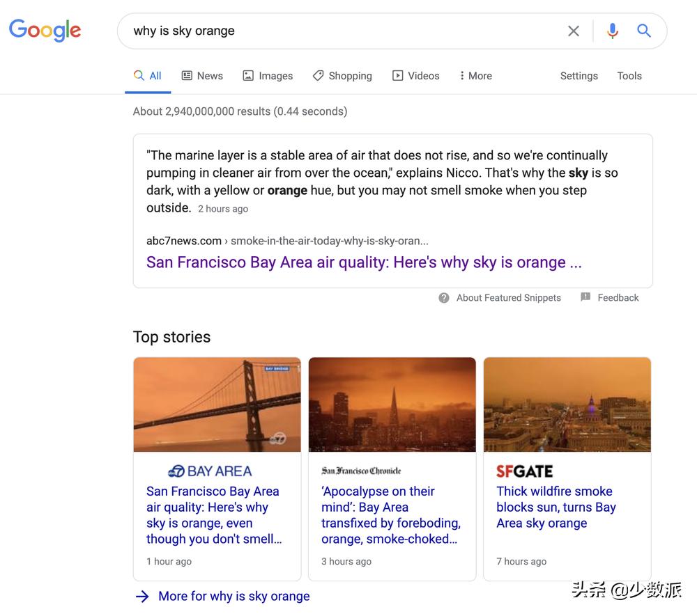 Google 搜索引擎的工作原理,秘密原来都在这里