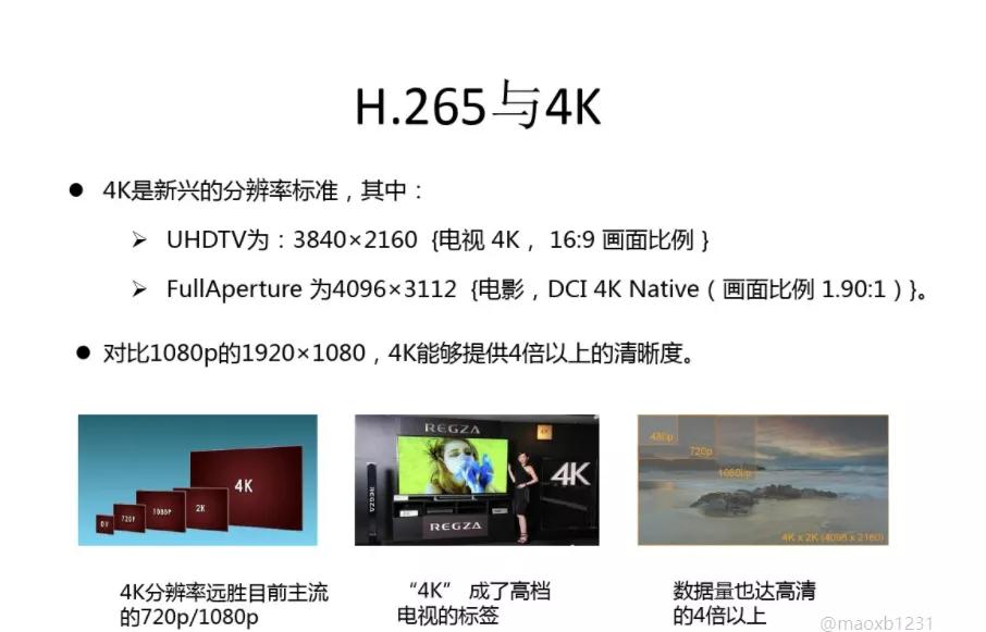 Android开发工程师,为什么需要学习H265?