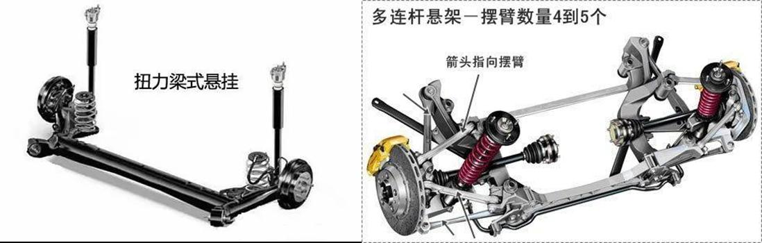 低配扭力梁,高配多连杆,想买这6款车的,一定要看清楚了!