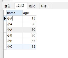 MySQL递归查询上下级菜单