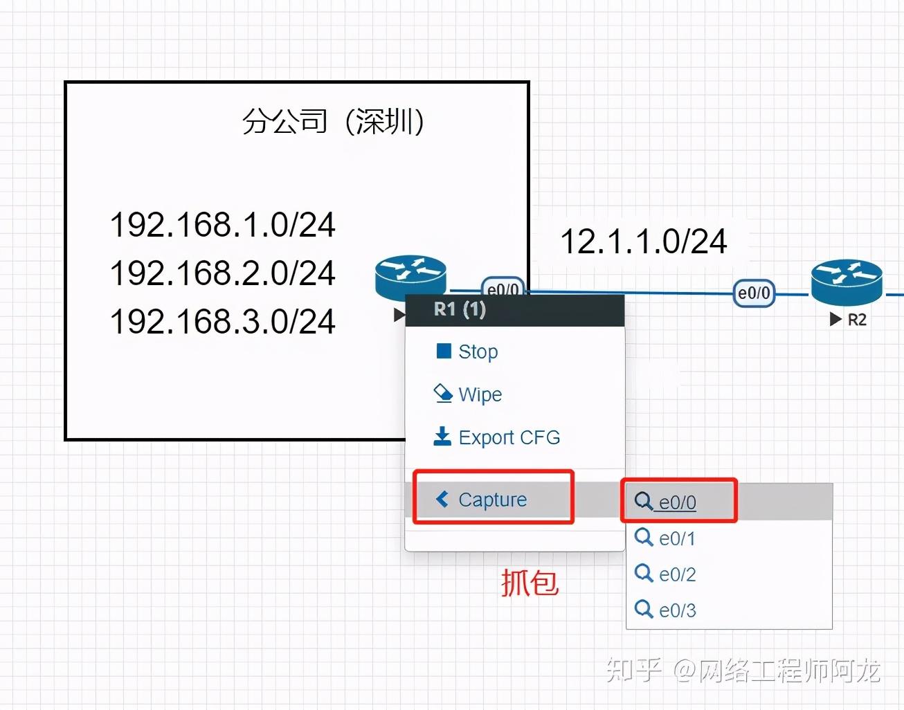 网络工程师如何用思科路由器配置GRE Over IPsec
