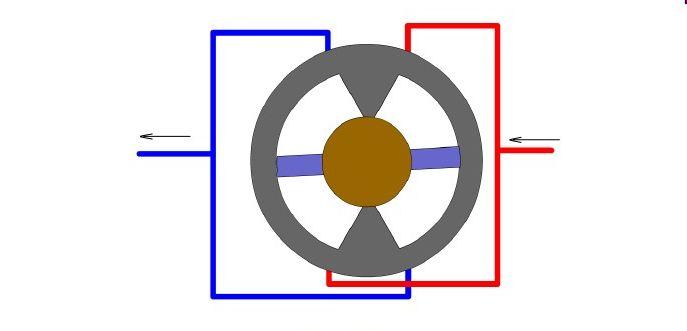 液压油缸是如何工作的?多年的疑惑被解开了