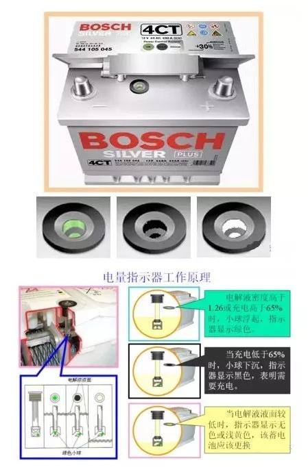 """汽车上用的铅酸蓄电池,""""铅""""和""""酸""""是如何反应产生电能的?"""