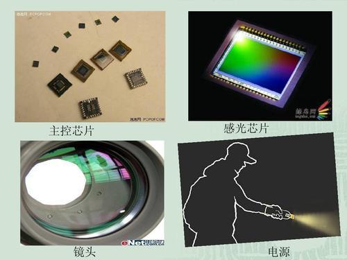 芯片的寿命一般是多长?如果不被淘汰能用多久?看完长知识了