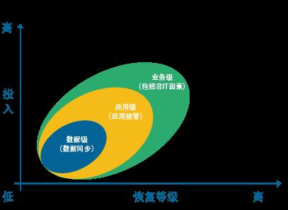 国内中小型企业如何运用NAS进行数据运营