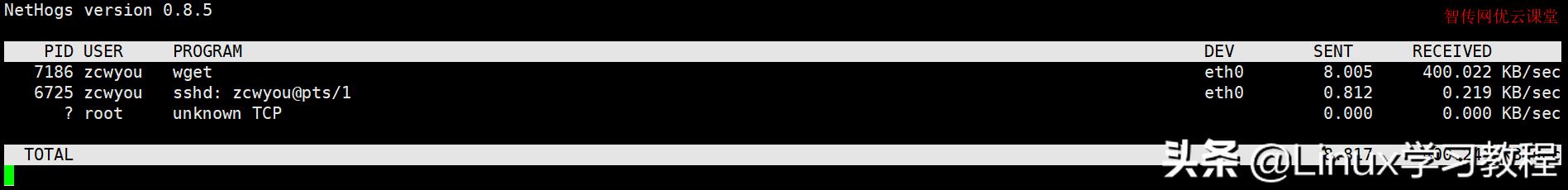 Linux怎么查看进程资源使用情况