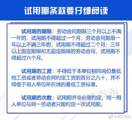 劳动合同里这5类重要条款,请别疏忽!