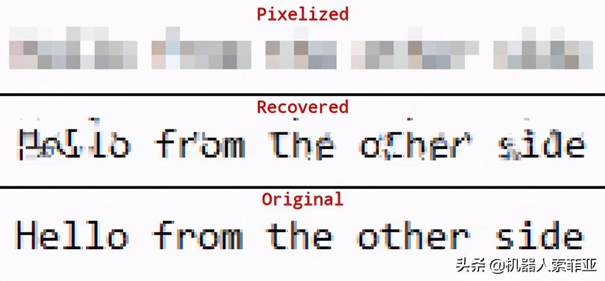 马赛克神秘外衣被脱下,AI解码让文字打码也不保