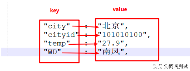 python的5种数据结构,方法很多记不住吗?全在这里了.