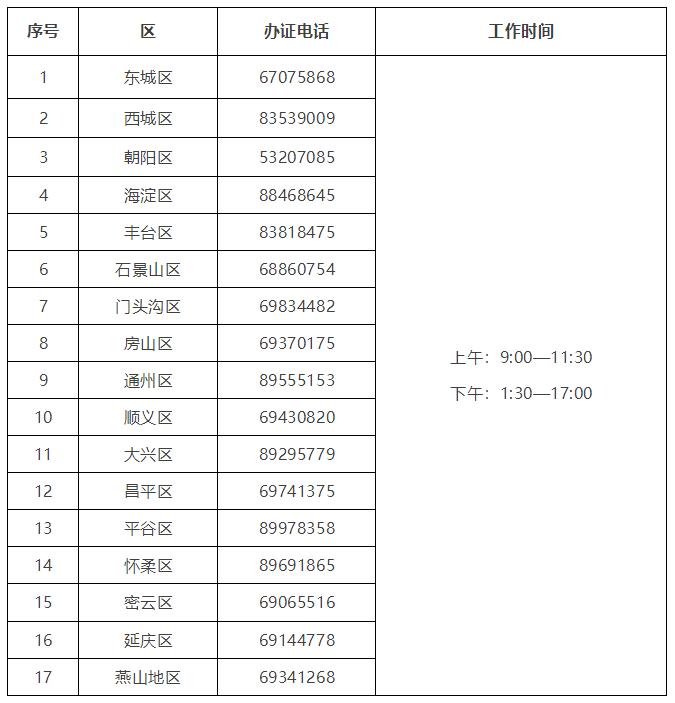 北京市市民如何申请、办理残疾人证?