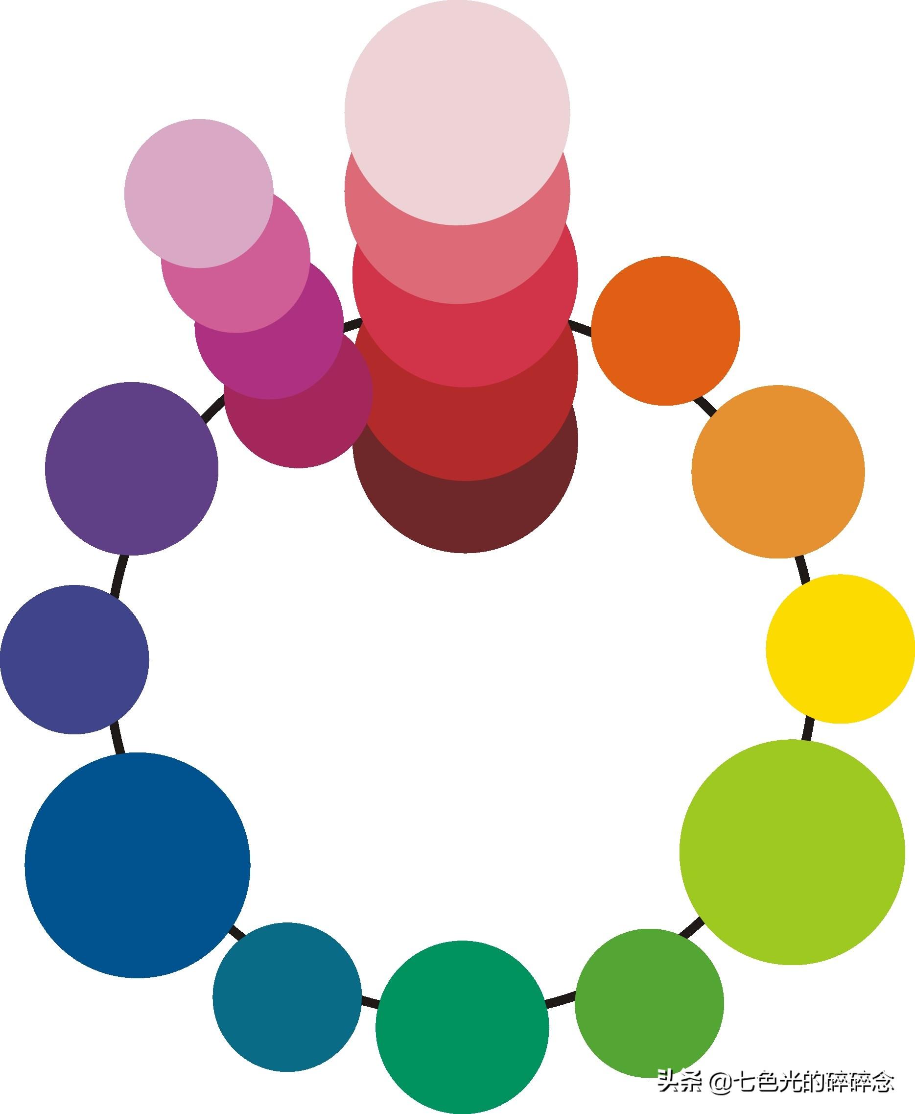 掌握一点色彩知识,成为搭配高手
