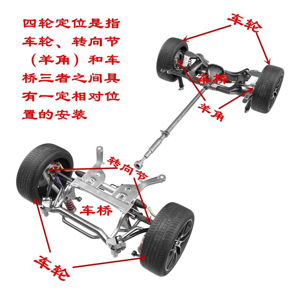 四轮定位、轮胎动平衡、车轮换位,它们几个究竟有什么区别?