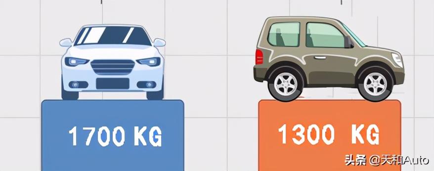 汽车节油秘诀:购车前&购车后应当掌握的知识