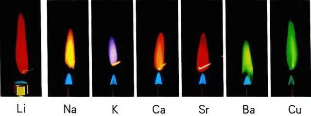 你知道温度最高的火焰是什么颜色吗?