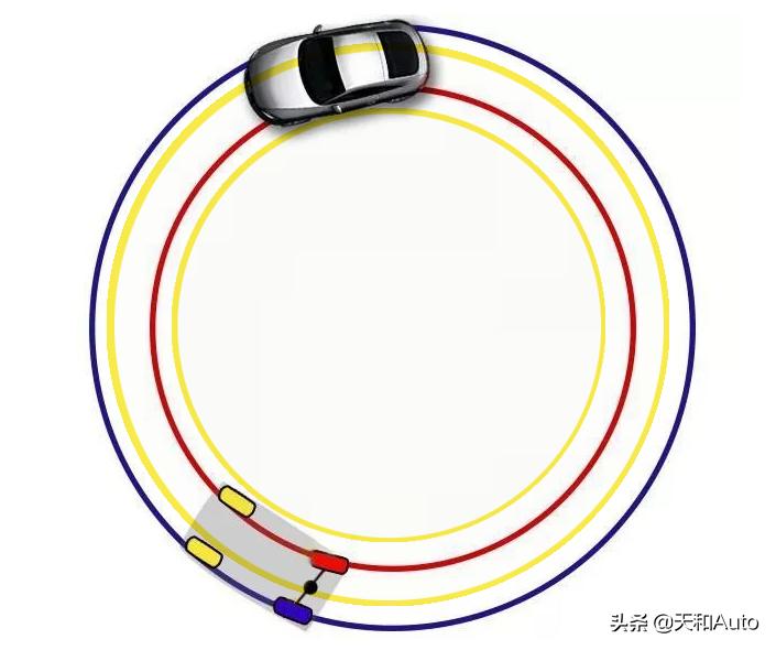用最简单的语言让你懂得如何选择四驱车:五类四驱系统特点详解