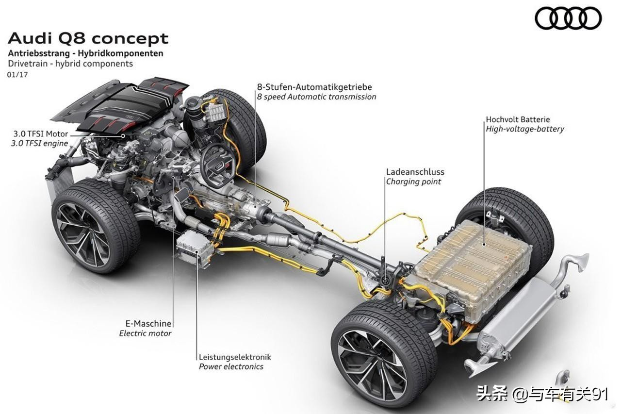油电混动的车电池坏了,只加油不充电,能当纯汽油车来开吗?