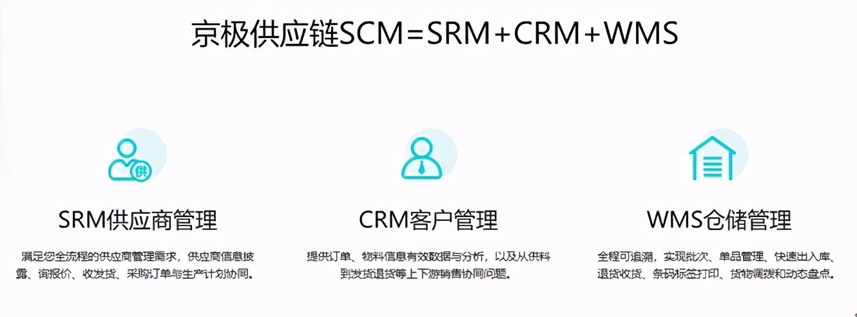 wms仓储管理软件是必不可少的工具