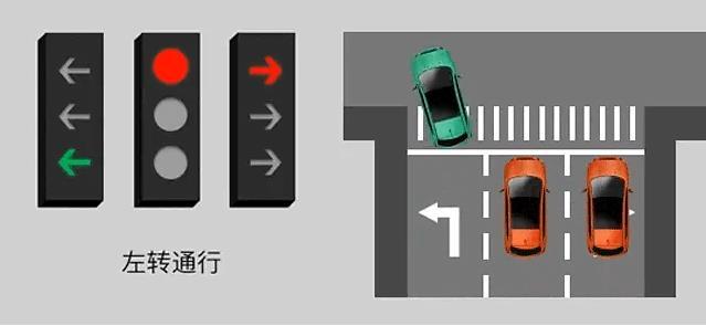 国标新红绿灯/电子驾照 你了解吗