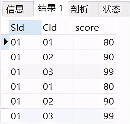 从零开始学SQL数据分析,SQL数据提取与筛选