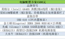 2021年电脑组装,装机配置单推荐